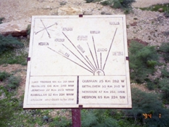 Mount Nebo, one of Jordan's Christian Holy sites